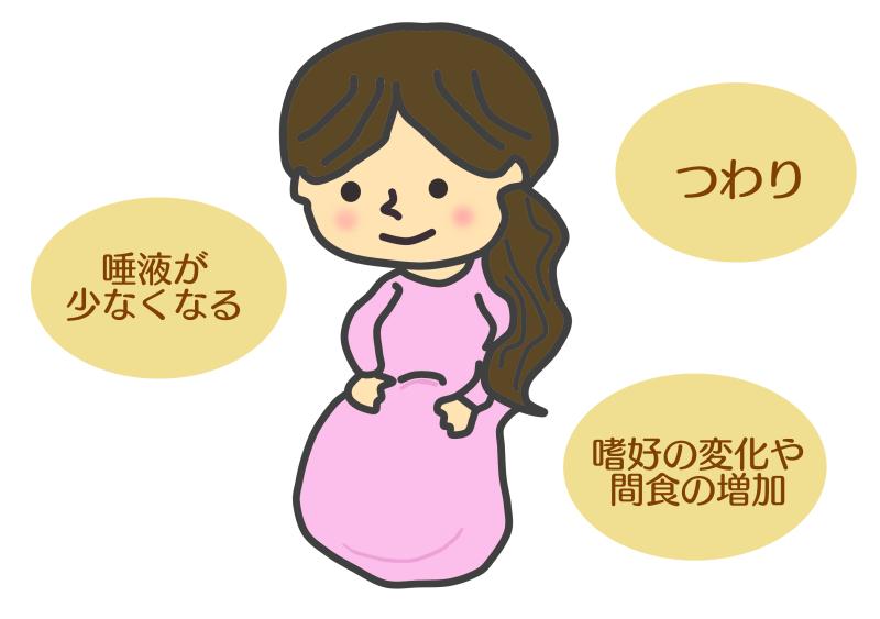 妊娠+虫歯.png